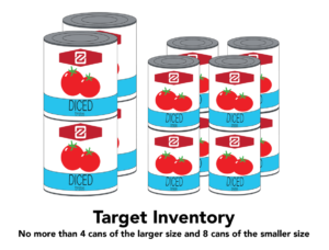 Target inventory